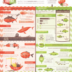 Do you know your seafood?