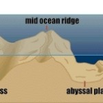 A quiz on the geography of the ocean (i.e., oceanography)
